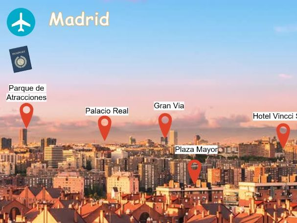 Virtual trip to Madrid and Seville