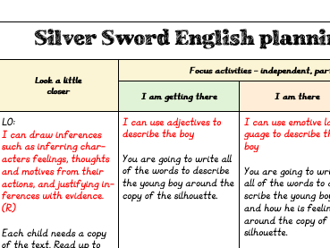 Silver Sword Week 1 English planning with slides