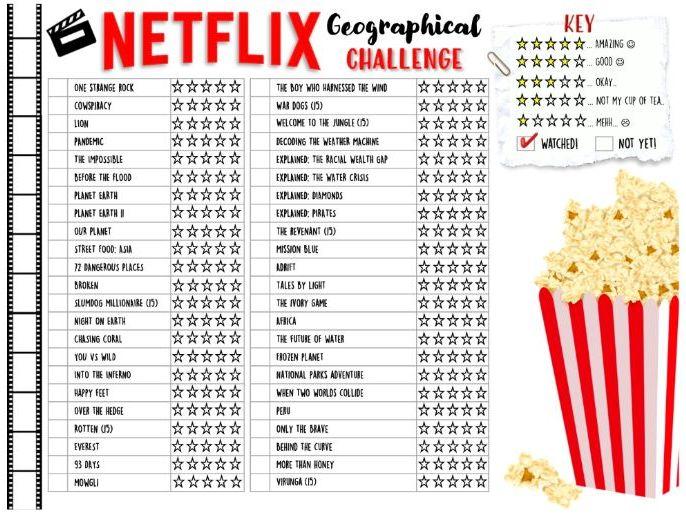 Netflix Geography Challenge
