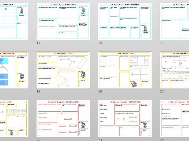 Cambridge CIE IGCSE Physics revision worksheets