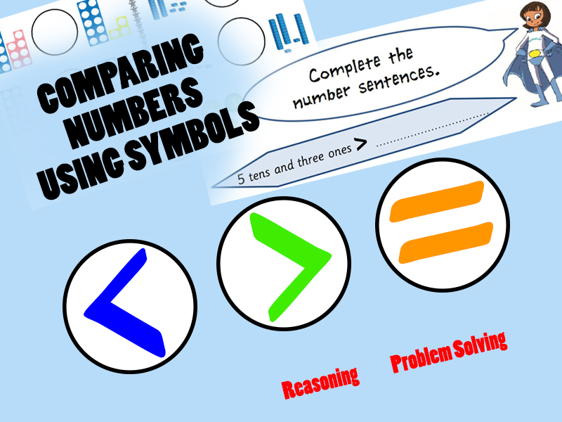 Comparing Numbers Using 'Less Than', 'Greater Than' and 'Equal To' Symbols - Differentiated