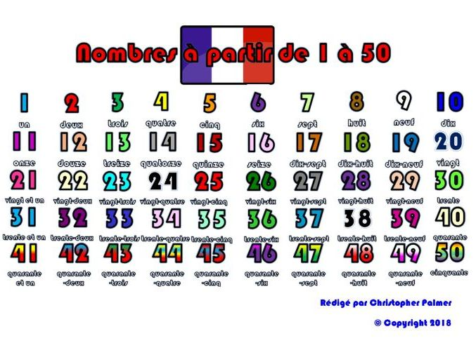 Primary French: Numbers 1-50 (Key Stage 2 level)