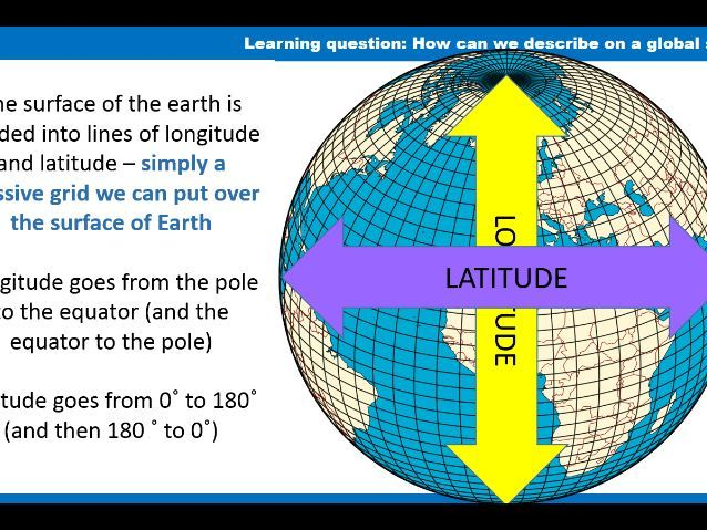Geographical descriptions - global scale