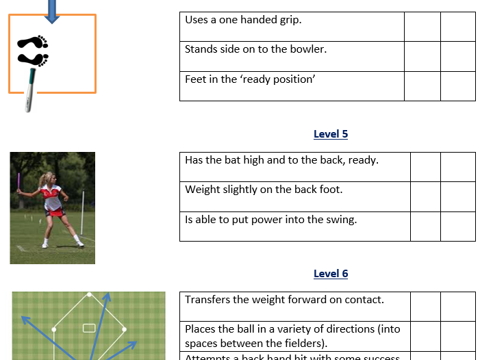 Rounders Peer Assessment Sheet by jpridmore Teaching