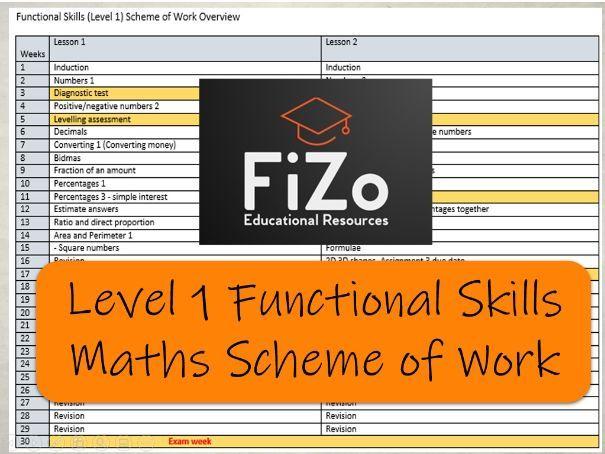 Maths Functional Skills L1 Scheme of Work