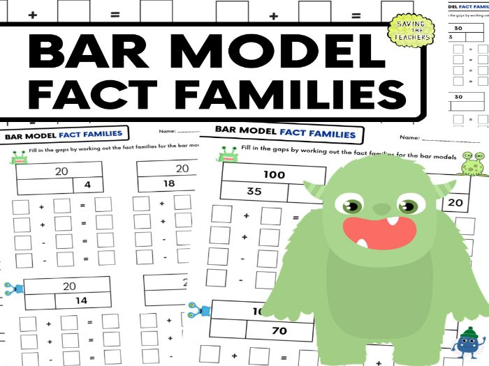 Bar Model Fact Families Differentiated Sheets - Monster Themed  - Years 1 - 3
