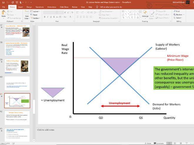 23. Labour Market (Slides, Activities and Notes) - Edexcel A-Level Economics - Theme 3
