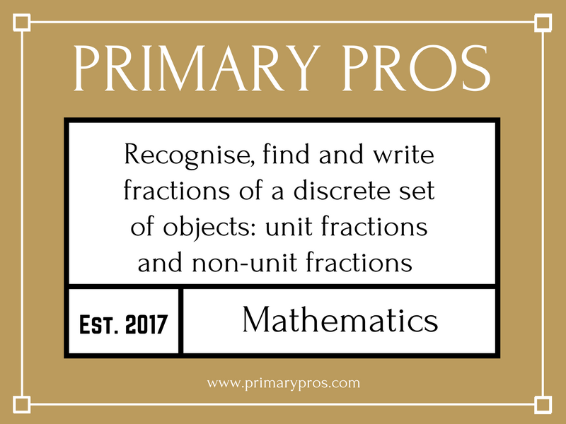 Recognise, find and write fractions of a discrete set of objects: unit fractions and non-unit