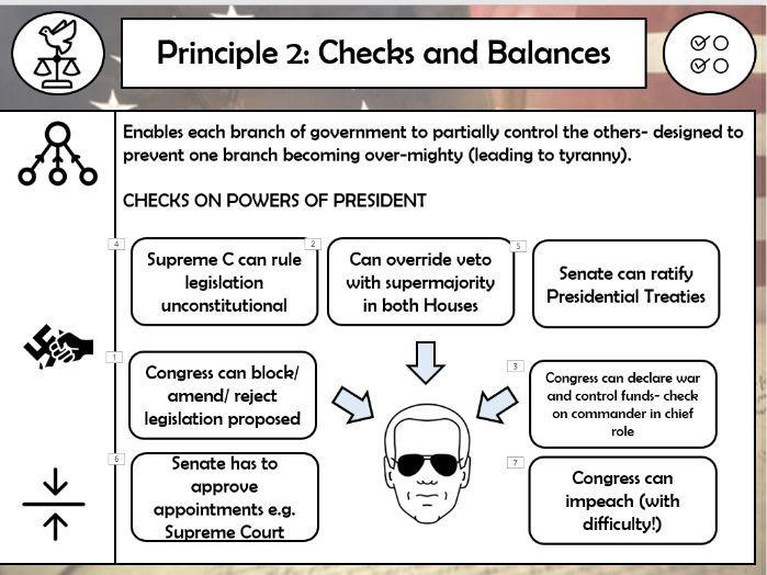 US Constitution Principles/ Features
