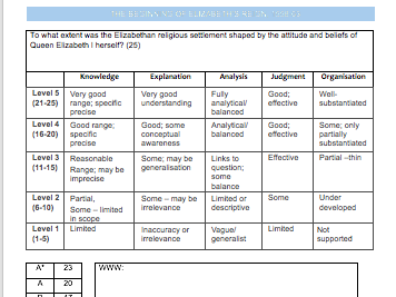 AQA A Level History 1C The Tudors - Complete set of student workbooks based on the Hodder textbook