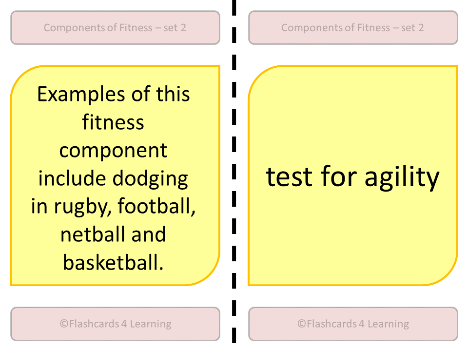 GCSE PE Dominoes: Components of Fitness (Sets 1 & 2)