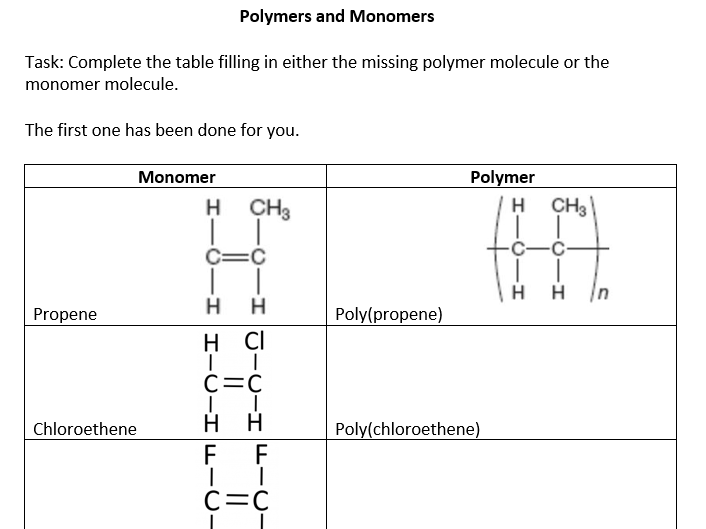 Drawing Polymers