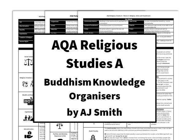 AQA Religious Studies A - Buddhism Knowledge Organisers
