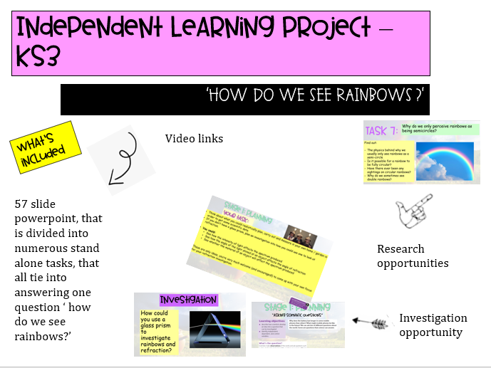 KS3 COVID independent learning project 'How do we see rainbows?'