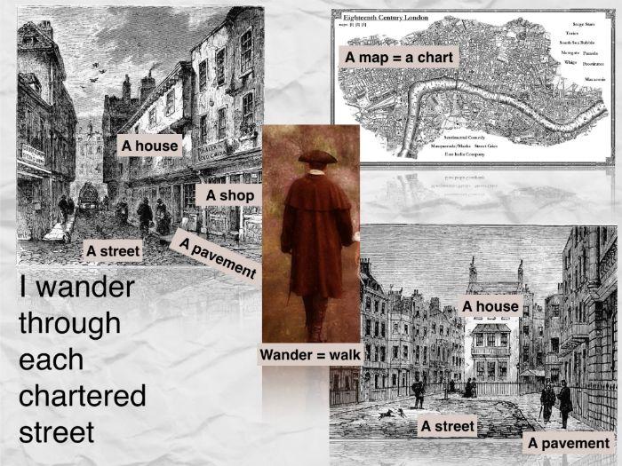 EAL/ESL AQA Poetry: London by William Blake