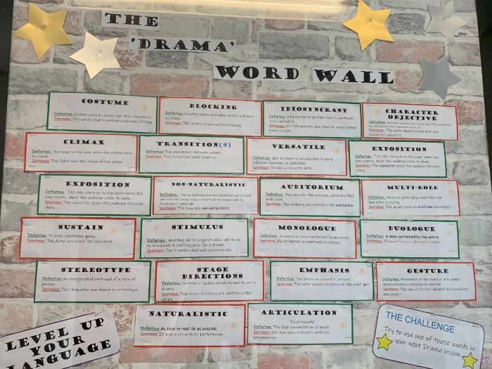 Drama and Theatre Word Wall Display