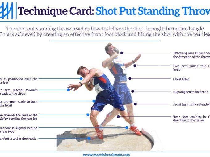 Technique Card - Shot Put Standing Throw
