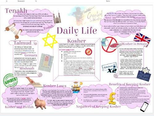 Judaism: Daily Life Learning Mat Information Sheet: Kosher Talmud Tenakh