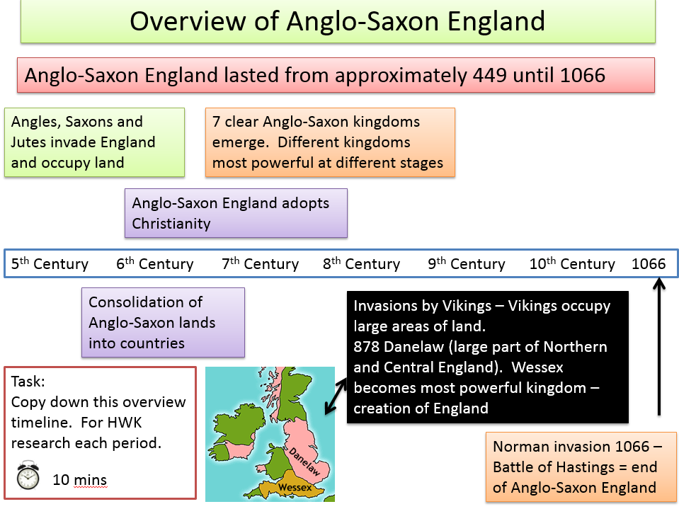 anglo-saxons - who were the anglo-saxons