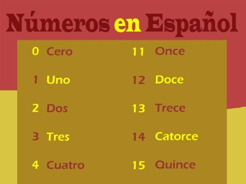 Spanish Numbers 1-21 / Poster-Handout / Color + B&W