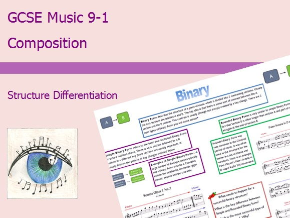 GCSE Music 9-1 Composition: Structure Differentiation