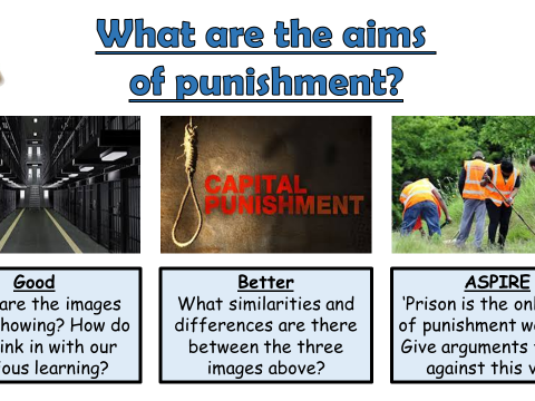 AQA A GCSE Theme E Religion, Crime and Punishment: Lesson 3 What are the aims of punishment