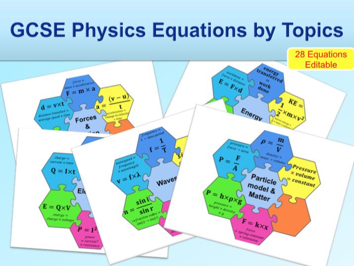 GCSE Physics Equations Display Puzzles