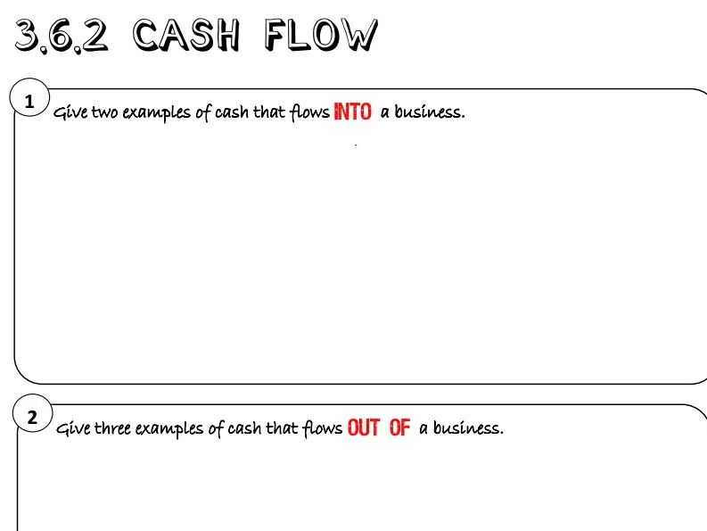 AQA GCSE Business (9-1) 3.6.2 Cash Flow Learning Mat / Revision