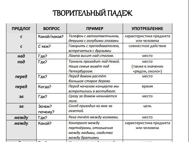 Instrumental case in Russian (Handout and exercises)