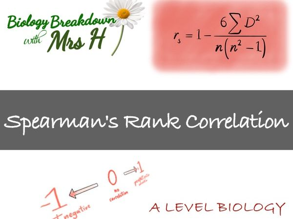 Spearman's rank correlation