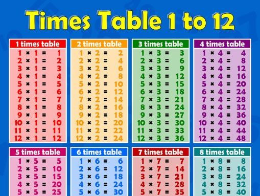 Times Table Generator