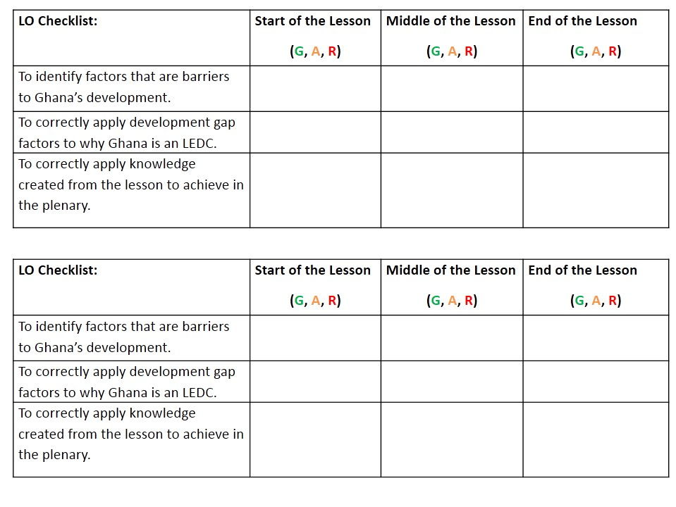 2017 Development SOW Year 8 Lessons 1-7 Bundle [including SEN]