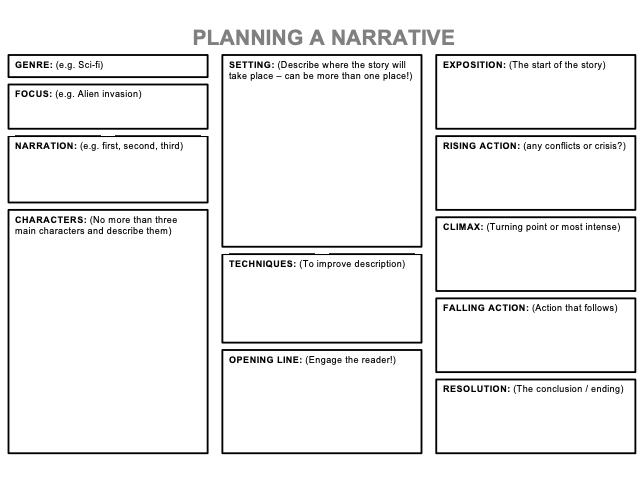 Narrative Planning Sheet - KS3/4/5