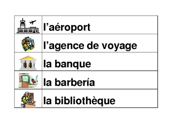 Endroits (Places in French) word wall