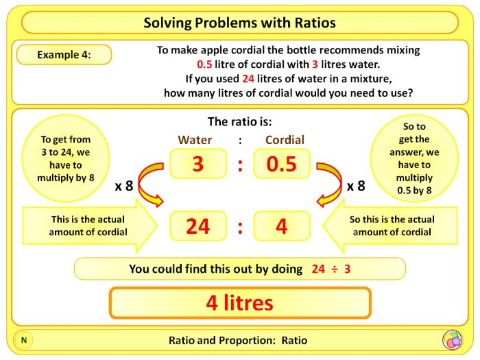 Ratio and Proportion KS2 by Magictrickster - Teaching Resources - Tes