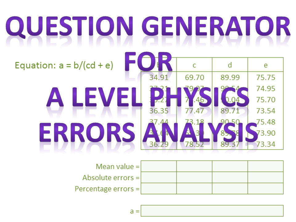 Error Analysis Question Generator for A Level Physics