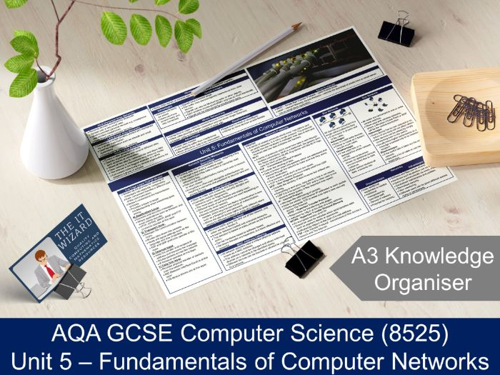AQA GCSE 8525 Unit 5 Computer Networks Knowledge Organiser Revision Mat (Computer Science)