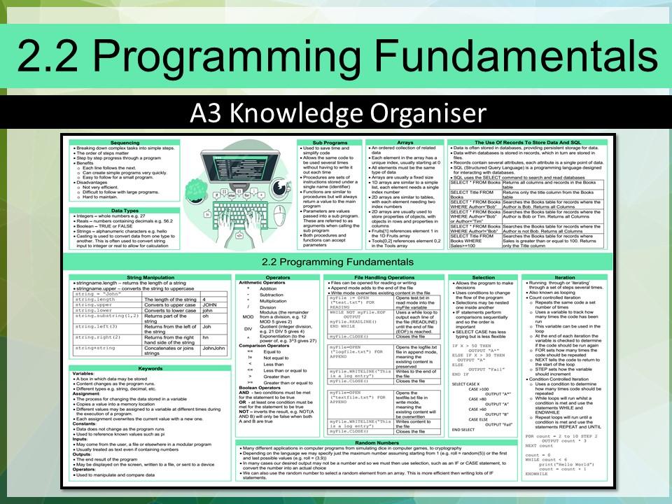 OCR GCSE J277 2.2 – Programming Fundamentals Knowledge Organiser / Revision Mat (Computing)