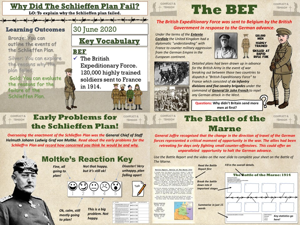 Conflict & Tension 1894 - 1918: Why Did the Schlieffen Plan Fail?