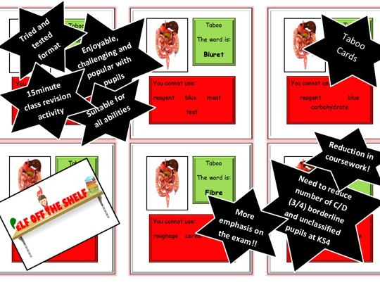 Digestion Revision Taboo Cards
