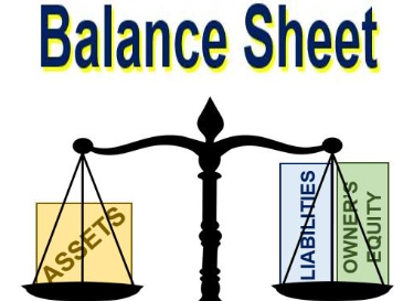 Business Finance: Balance Sheet