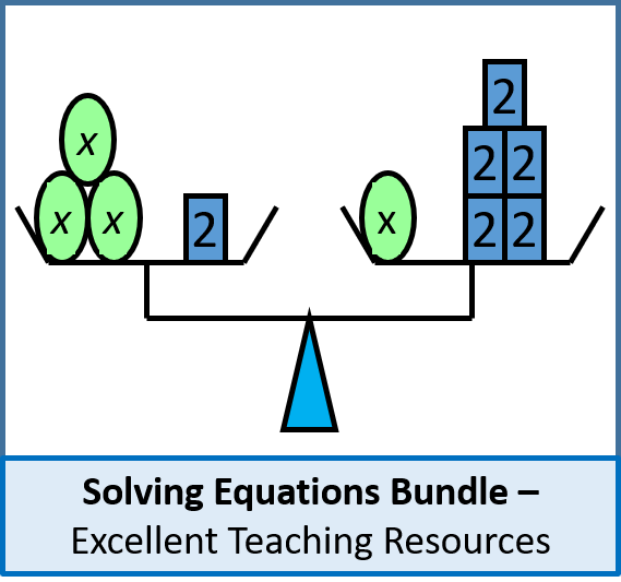 Algebra: Solving Equation Bundle (3 lessons) - new 9-1 GCSE spec questions