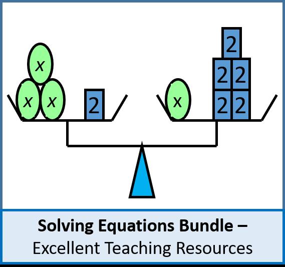 Algebra: Solving Equation Bundle (3 lessons) - new 9-1 GCSE spec questions