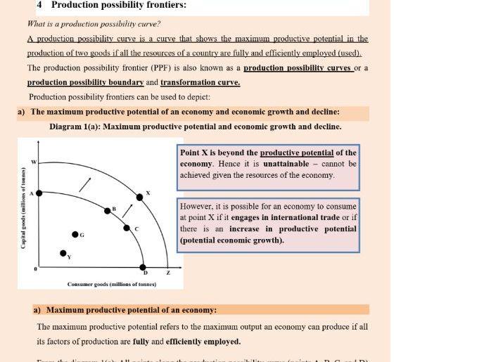 As Economics (IAL) - UNIT 1 - Full notes (Edexcel)
