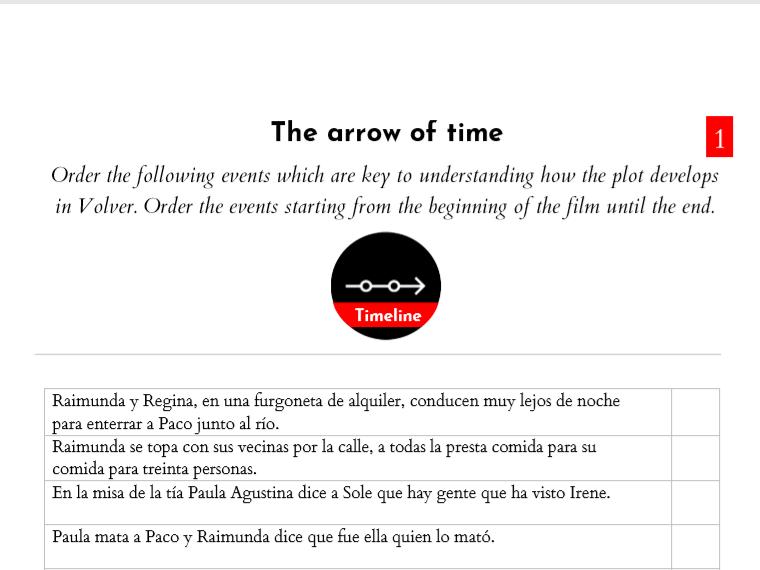 Volver: Timeline