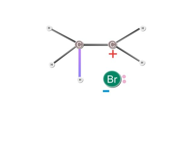 Electrophilic addition animation with narration.