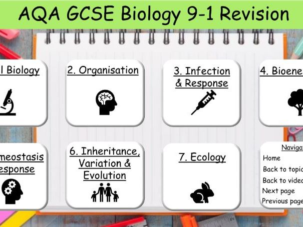 AQA GCSE Biology Revision 9-1