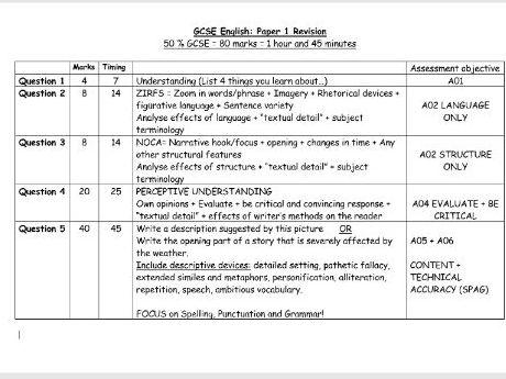 GCSE English Language Paper 1 Revision