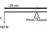 Moments question editable diagram