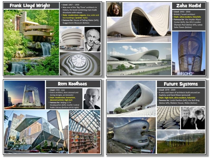 Wall Display - Design Technology - 20 great architects - 20 x A3 posters